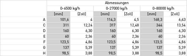OPTIMASS_1300-abmessungen-tabelle