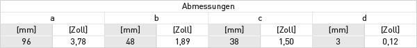 digitalanzeige_m1-abmessungen-tabelle