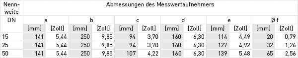 h250_m40-abmessungen-tabelle