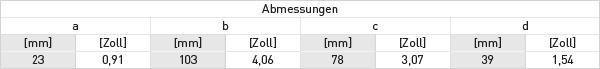 messkontakter-mk_330_gs-abmessungen-tabelle