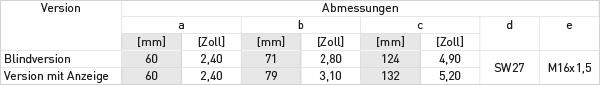 optibar_p_3050_c-abmessungen-tabelle