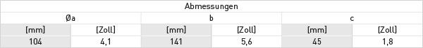 optiflex_1100-abmessungen_messumformer-tabelle