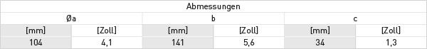 optiflex_1100-abmessungen_messumformer-tabelle53d8fd8b57625