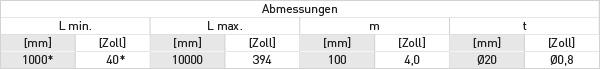 optiflex_1100-abmessungen_sonde-tabelle