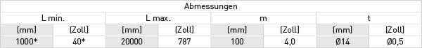optiflex_1100-abmessungen_sonde-tabelle53d8fd8bce01e