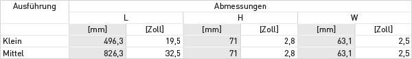optiflux_2050-abmessung_sensor-tabelle