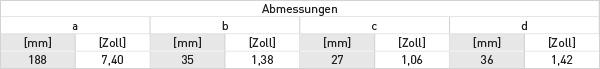 optiswitch_4000-hochtemperatur-zeichnung-tabelle