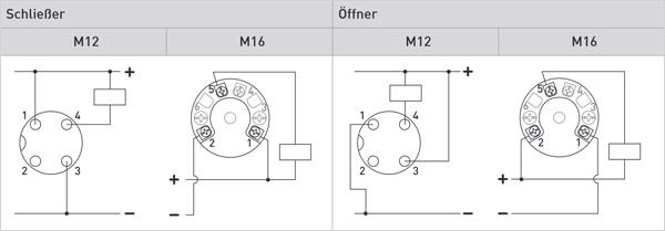 optiswitch_6500-anschluss-npn5502fc81dd272