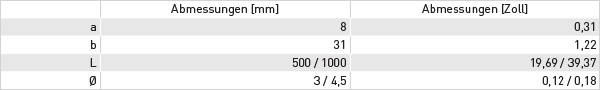 optitemp_tca_m50-abmessungen-tabelle