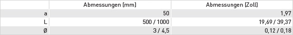 optitemp_tca_m70-abmessungen-tabelle
