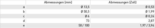 optitemp_tra_c10-abmessungen-tabelle-ohne