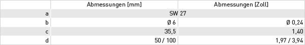 optitemp_tra_c20-abmessung-tabelle