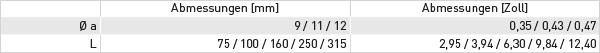 optitemp_tra_p10_r-abmessungen-tabelle55a3b320d25f1