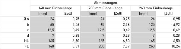 optitemp_tra_pt30-abmessung-tabelle