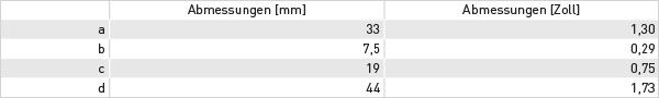optitemp_tt_10-abmessungen-tabelle