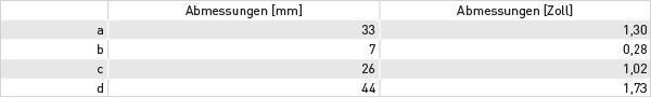 optitemp_tt_30-abmessungen-tabelle