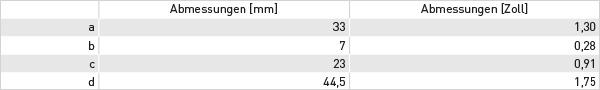 optitemp_tt_51-abmessungen-tabelle