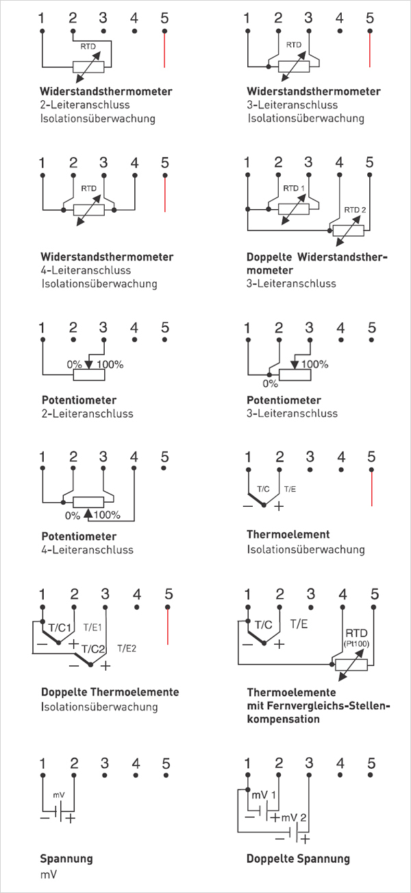 optitemp_tt_60-elektrischer_anschluss