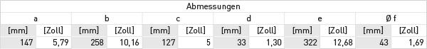 optiwave_5200-abmessungen_tabelle