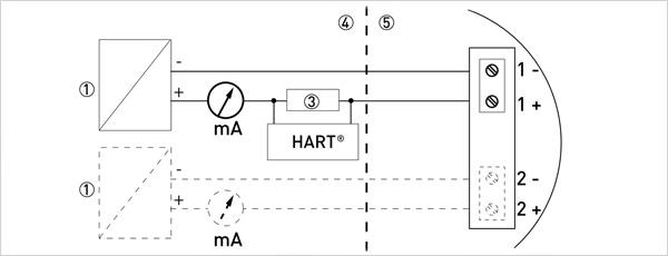 optiwave_6300-anschlussschema-1