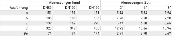 optiwave_6400-bemassung-tabelle