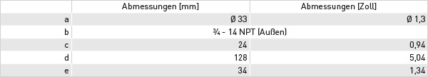 smartsens_orp_1590-abmessungen-tabelle