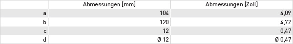 smartsens_orp_8510-abmessungen-tabelle