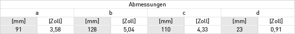 speisetrenner-stvex_710-abmessung-tabelle