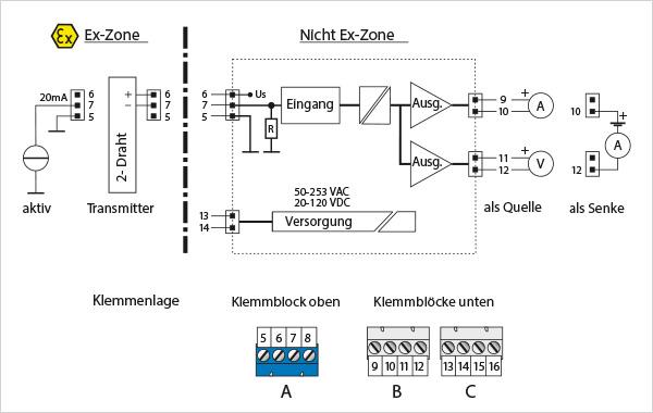 speisetrenner-stvex_710-anschluss