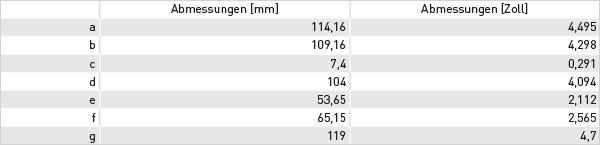 transistorschaltrelais_abmessung-tabelle