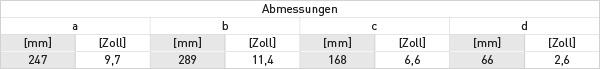 ufc_300_p-abmessungen-tabelle