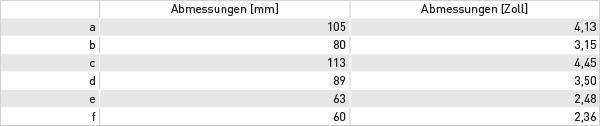 verteilderdose-sjb_200_w-zeichnung-tabelle