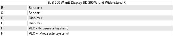 verteilerdose-sjb_200_w-elektrischer_anschluss-mit_widerstand_r-tabelle