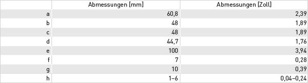 zaehler_abmessung-tabelle